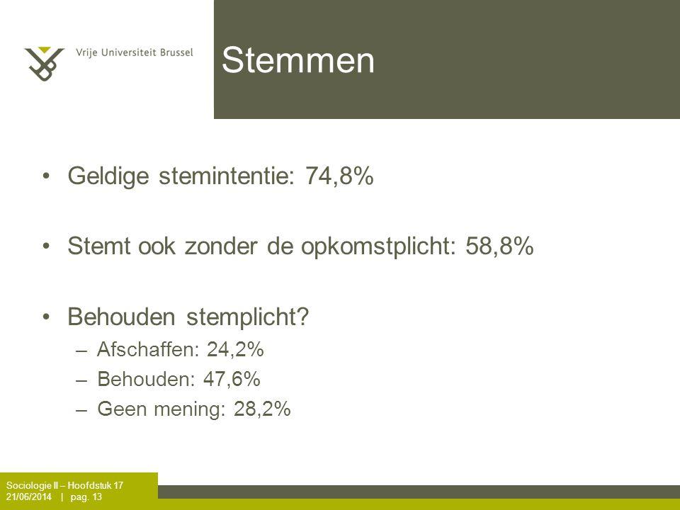 Stemmen Geldige stemintentie: 74,8%