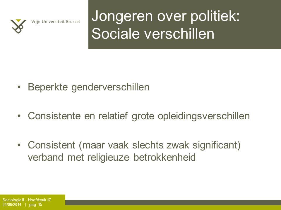 Jongeren over politiek: Sociale verschillen