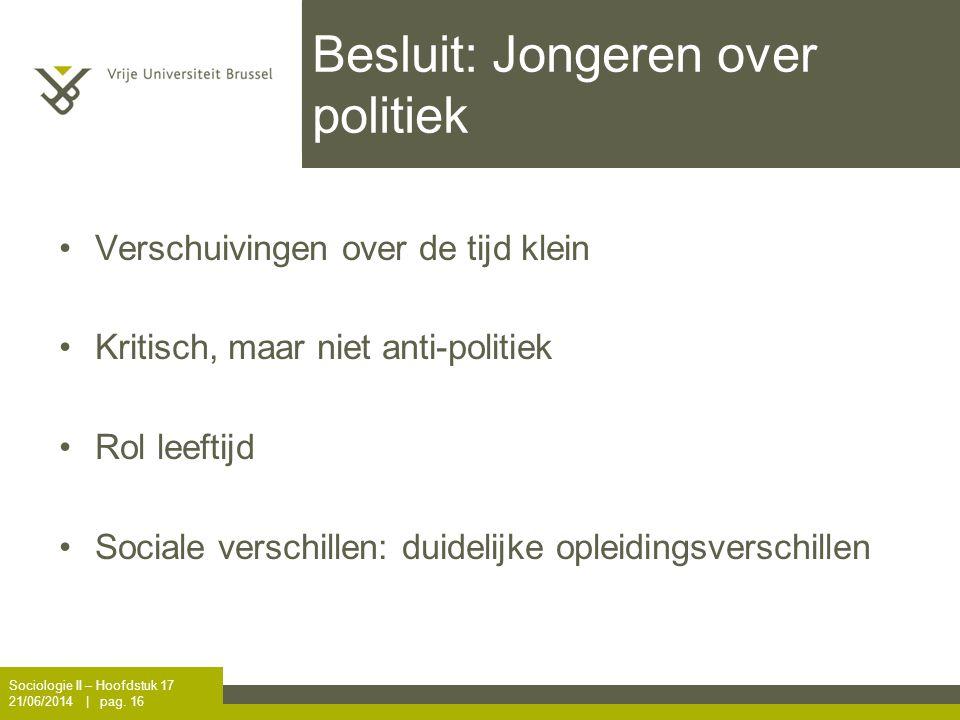 Besluit: Jongeren over politiek