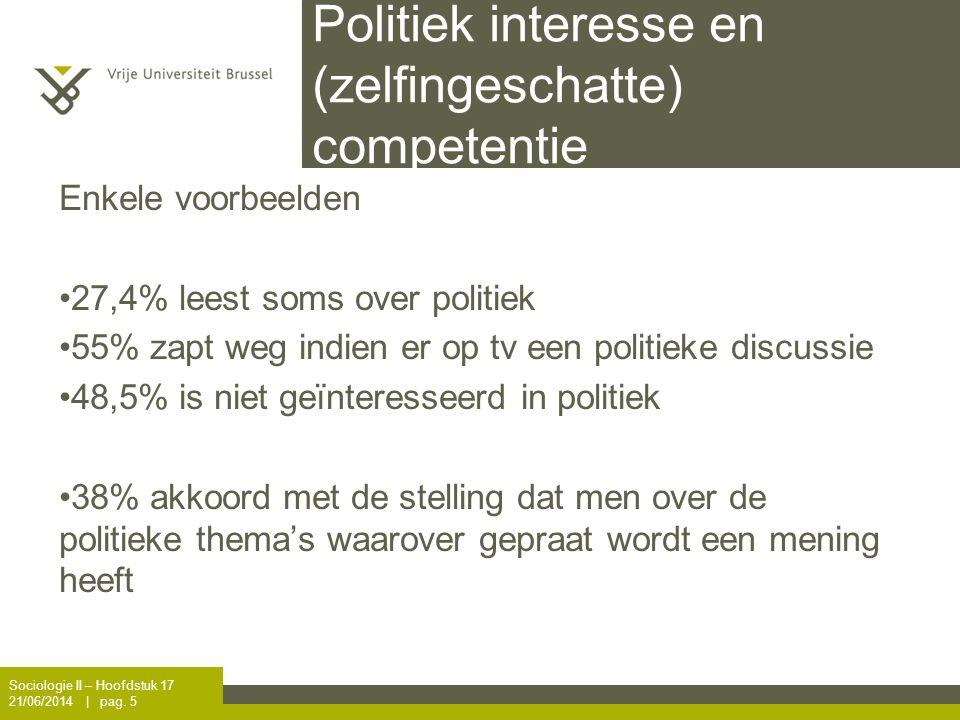 Politiek interesse en (zelfingeschatte) competentie