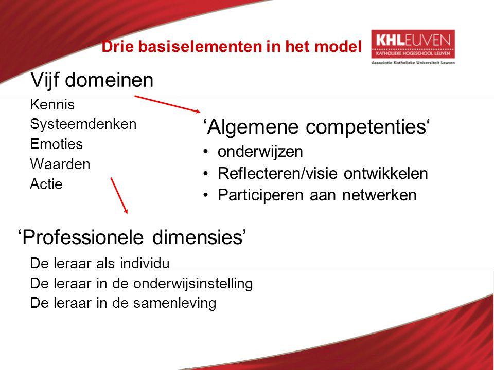 'Algemene competenties'