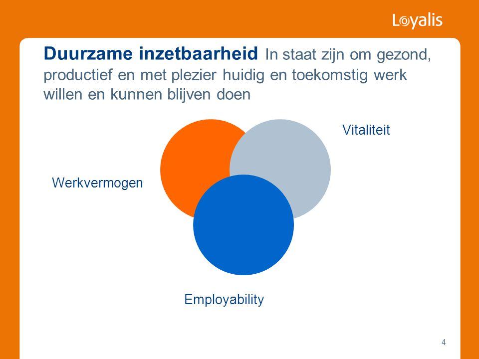 Duurzame inzetbaarheid In staat zijn om gezond, productief en met plezier huidig en toekomstig werk willen en kunnen blijven doen