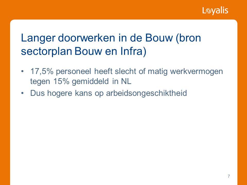 Langer doorwerken in de Bouw (bron sectorplan Bouw en Infra)