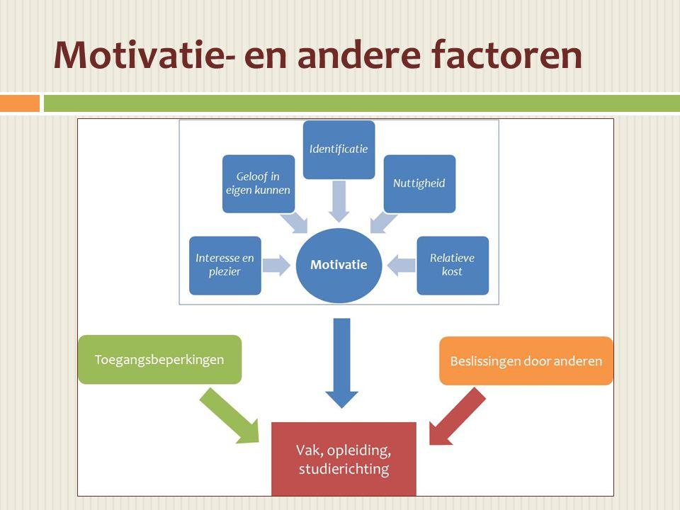 Motivatie- en andere factoren