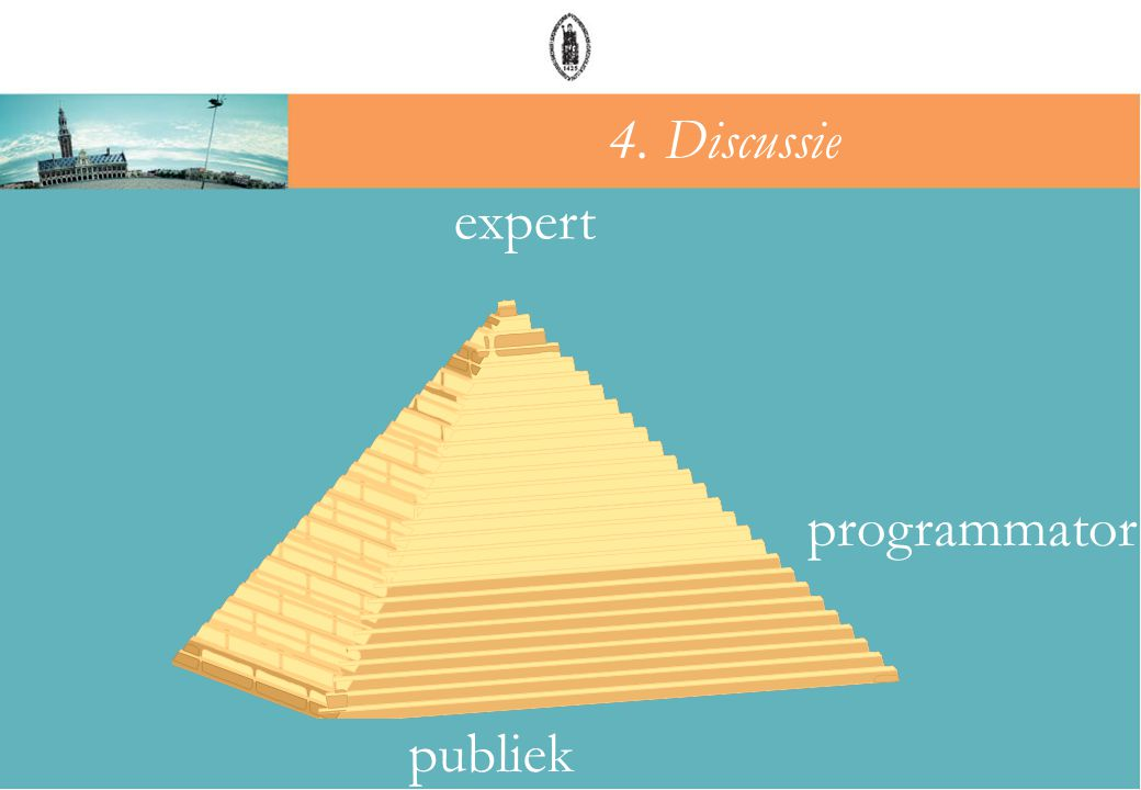 4. Discussie expert programmator publiek