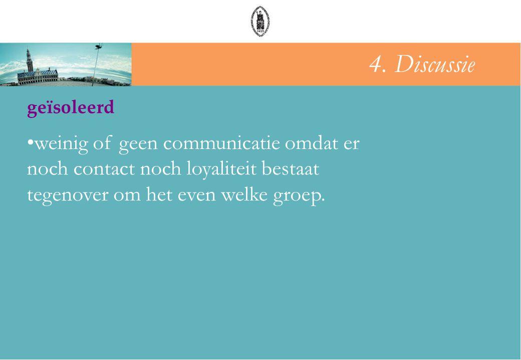 4. Discussie geïsoleerd. weinig of geen communicatie omdat er noch contact noch loyaliteit bestaat tegenover om het even welke groep.