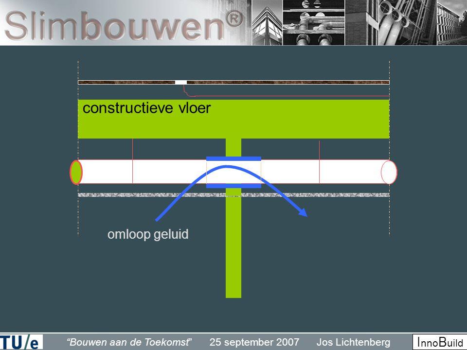 constructieve vloer omloop geluid
