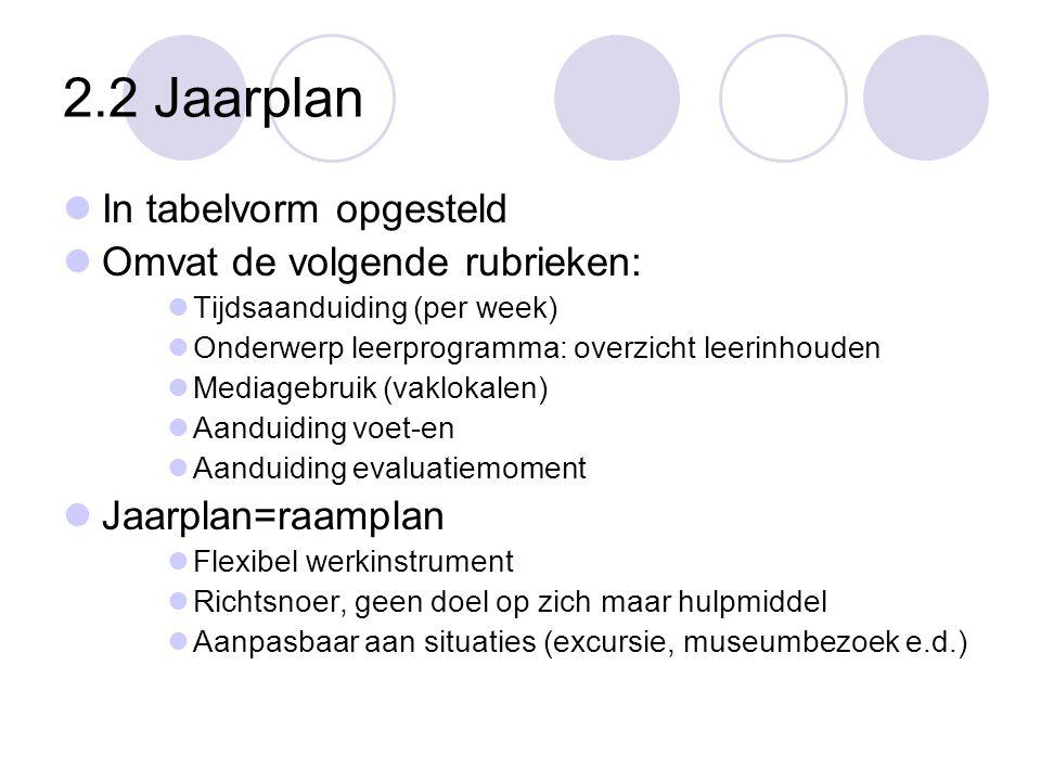 2.2 Jaarplan In tabelvorm opgesteld Omvat de volgende rubrieken: