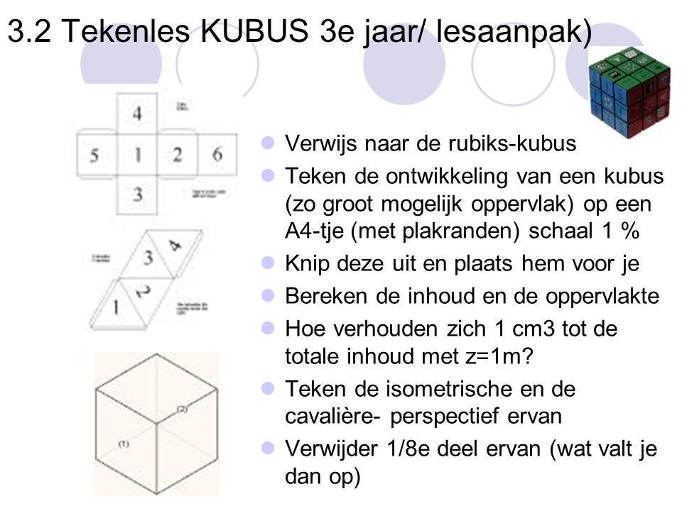 3.2 Tekenles KUBUS 3e jaar/ lesaanpak)