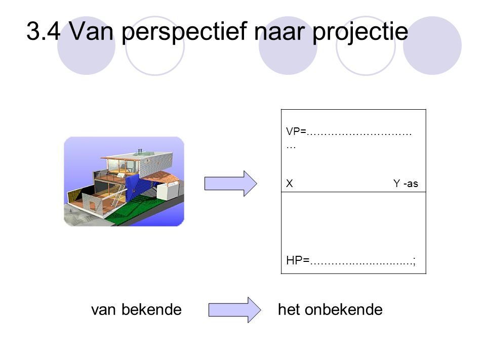 3.4 Van perspectief naar projectie
