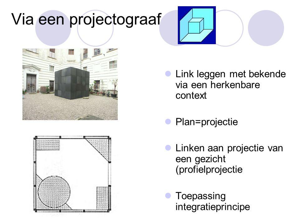 Via een projectograaf Link leggen met bekende via een herkenbare context. Plan=projectie. Linken aan projectie van een gezicht (profielprojectie.