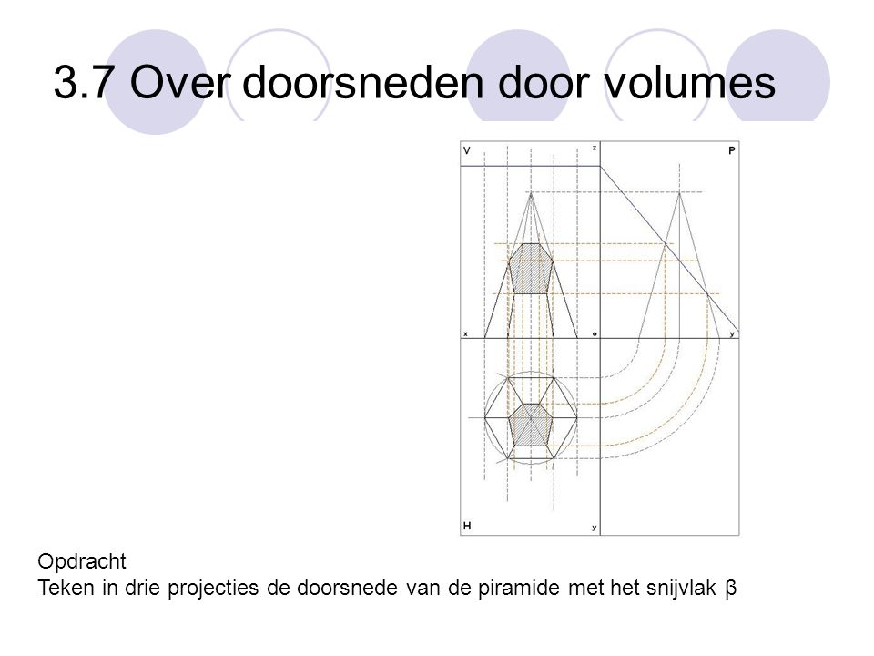 3.7 Over doorsneden door volumes