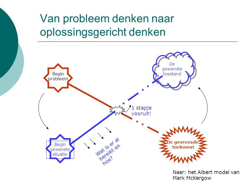 Van probleem denken naar oplossingsgericht denken