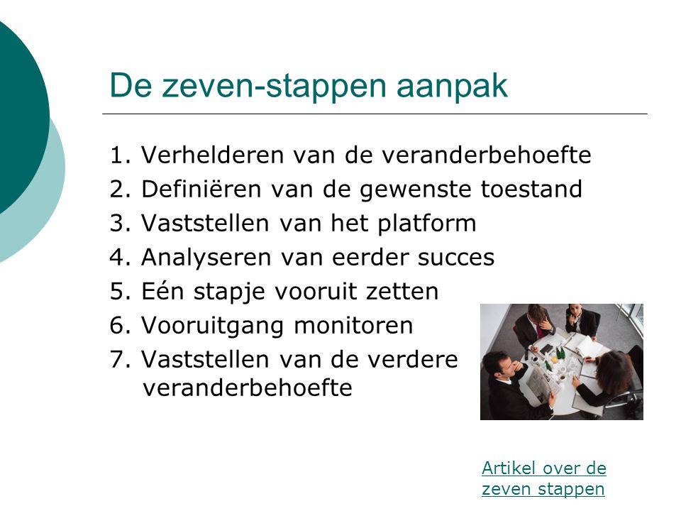 De zeven-stappen aanpak