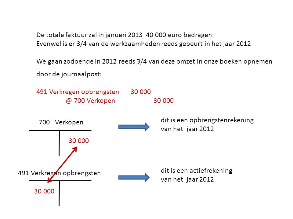 De totale faktuur zal in januari 2013 40 000 euro bedragen.