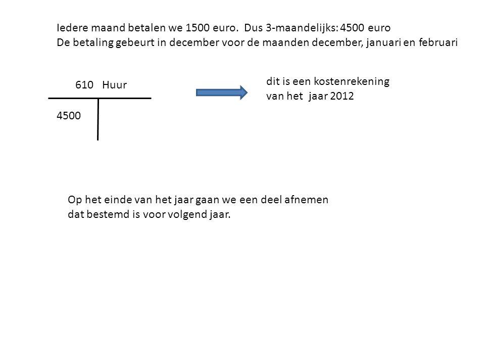 Iedere maand betalen we 1500 euro. Dus 3-maandelijks: 4500 euro