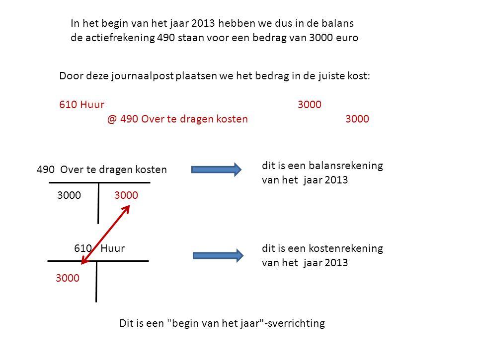 In het begin van het jaar 2013 hebben we dus in de balans