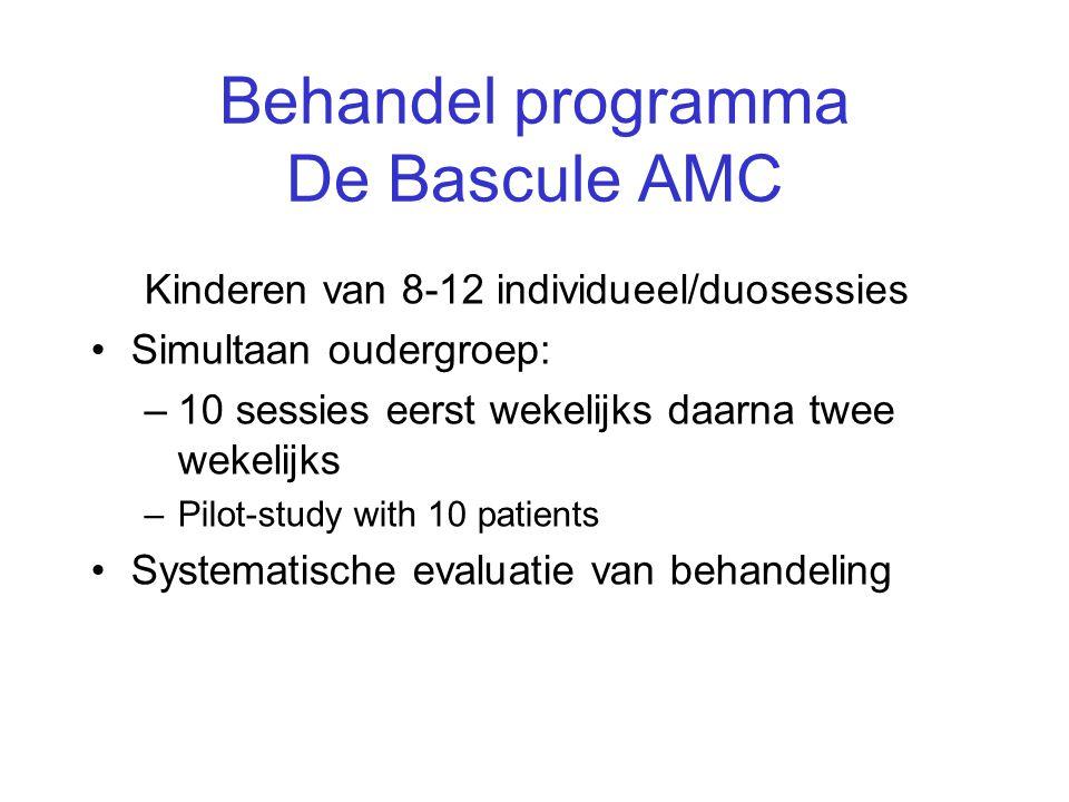 Behandel programma De Bascule AMC