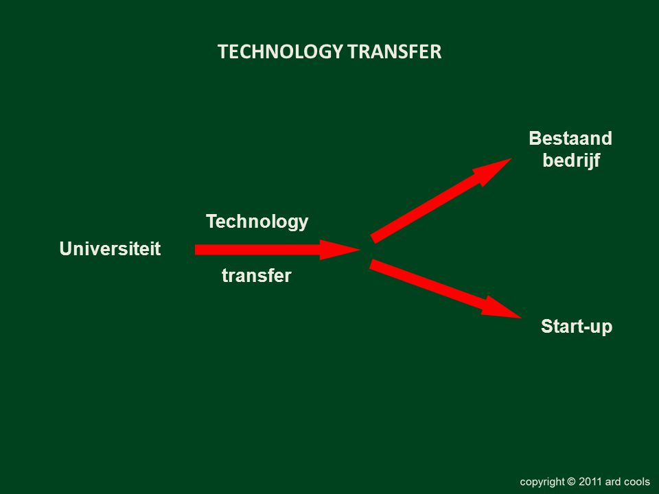 TECHNOLOGY TRANSFER Bestaand bedrijf Technology Universiteit transfer