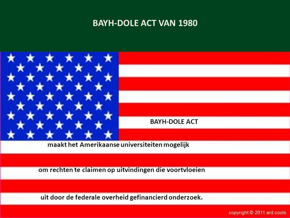 BAYH-DOLE ACT VAN 1980 BAYH-DOLE ACT