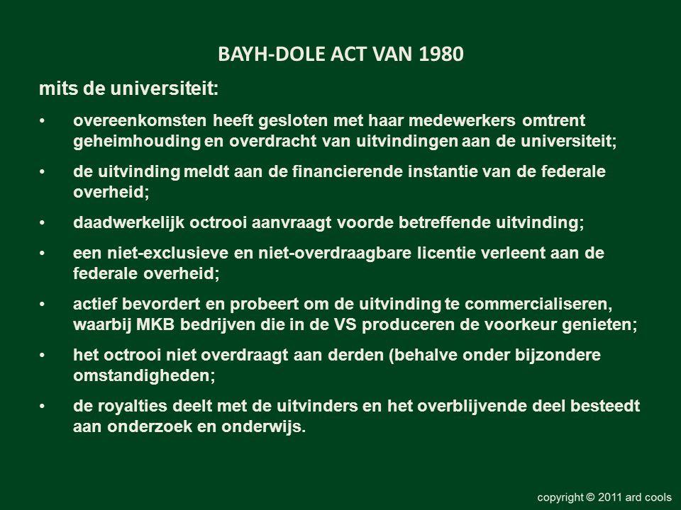 BAYH-DOLE ACT VAN 1980 mits de universiteit: