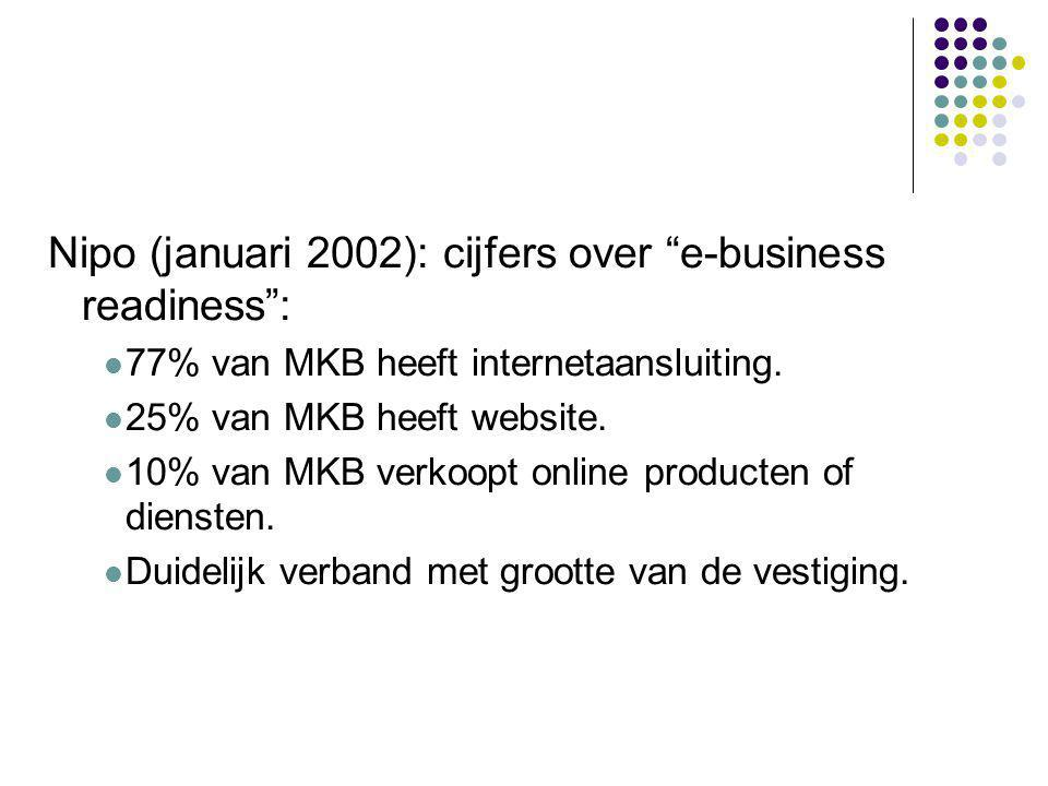 Nipo (januari 2002): cijfers over e-business readiness :