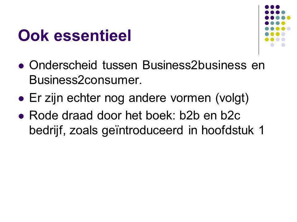 Ook essentieel Onderscheid tussen Business2business en Business2consumer. Er zijn echter nog andere vormen (volgt)