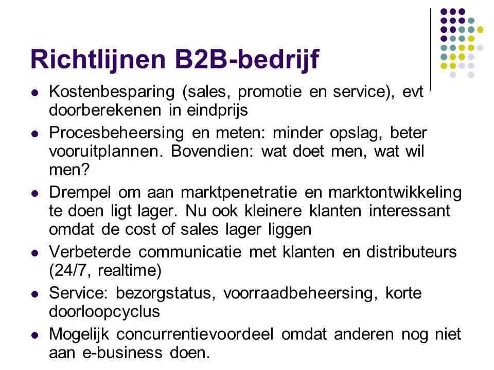Richtlijnen B2B-bedrijf