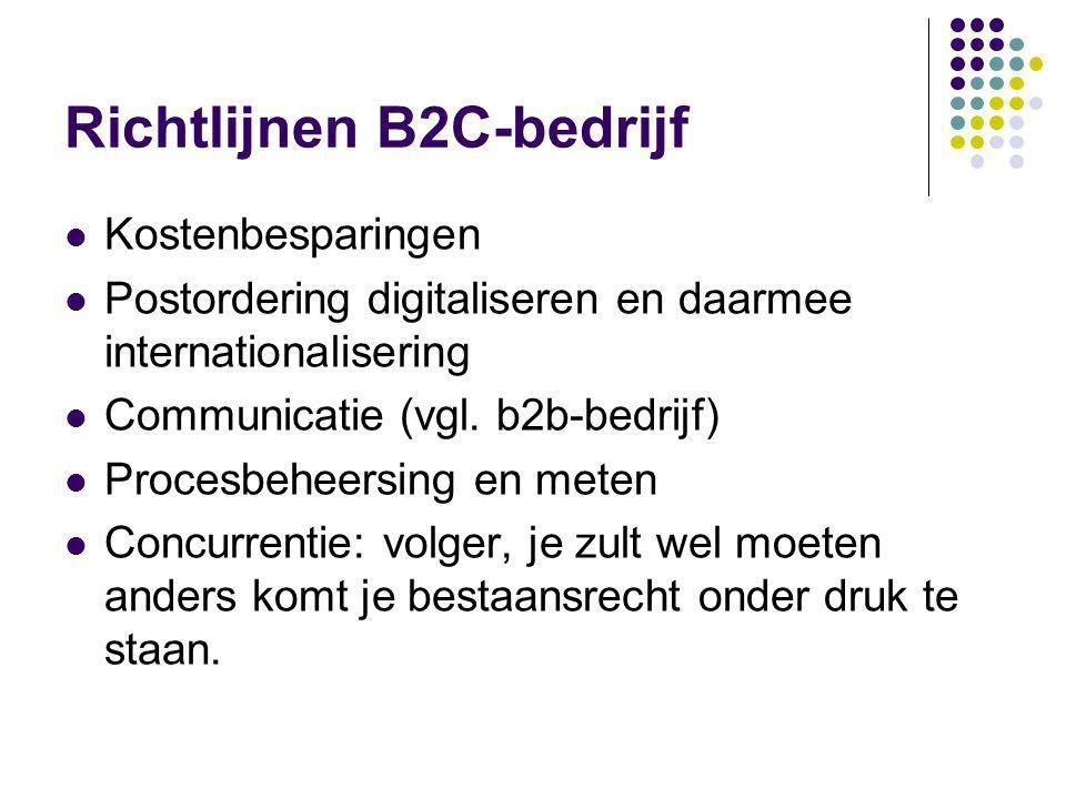 Richtlijnen B2C-bedrijf