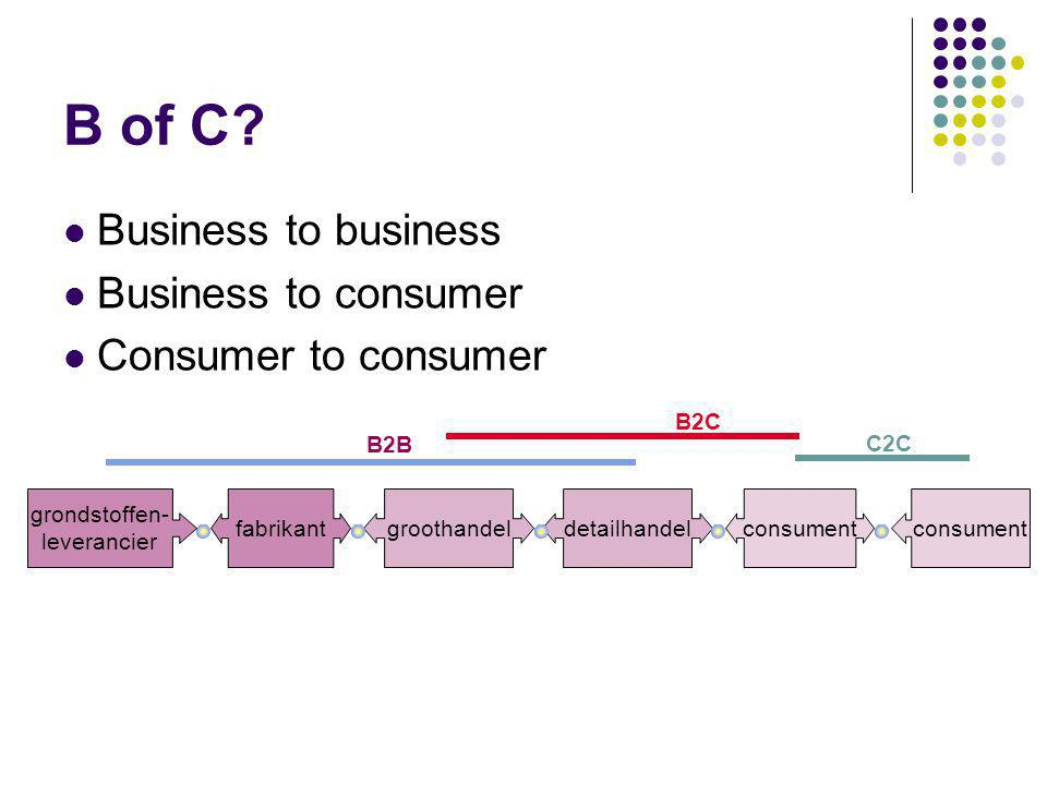 B of C Business to business Business to consumer Consumer to consumer