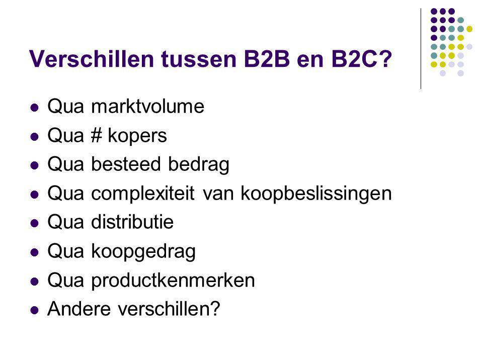 Verschillen tussen B2B en B2C