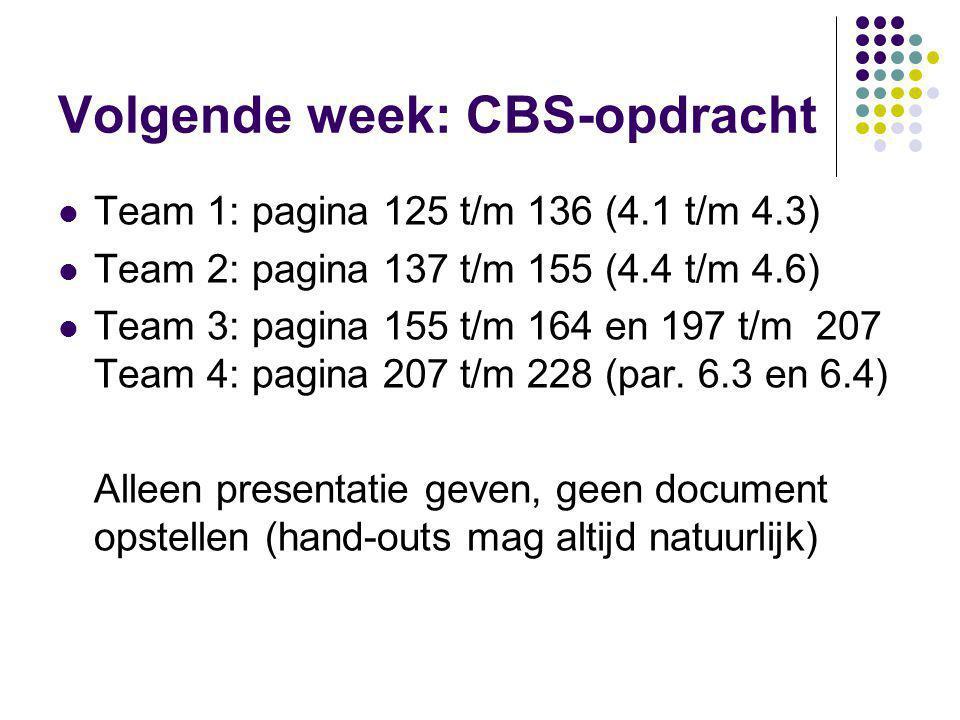 Volgende week: CBS-opdracht