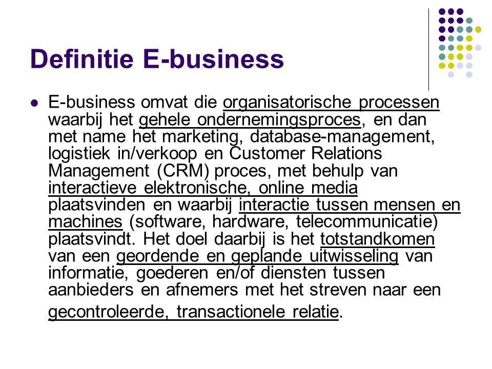 Definitie E-business
