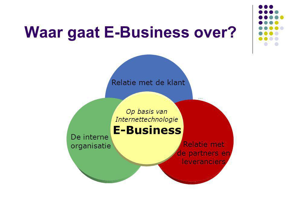 Waar gaat E-Business over