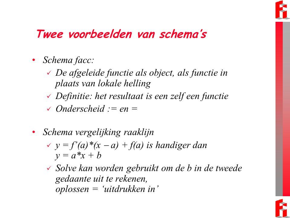 Twee voorbeelden van schema's