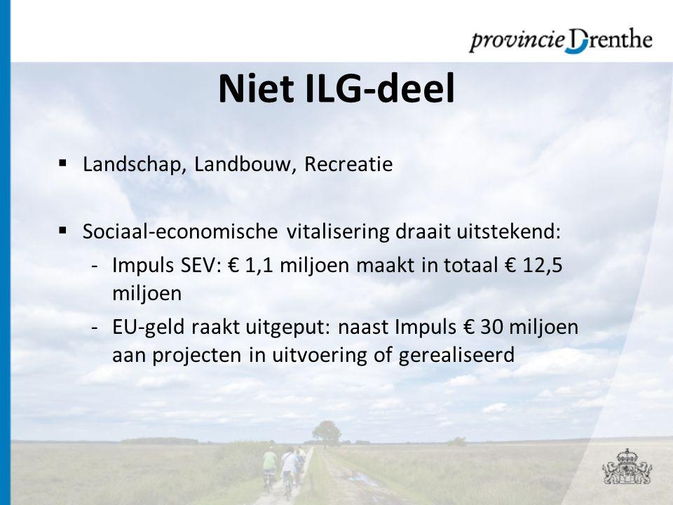 Niet ILG-deel Landschap, Landbouw, Recreatie