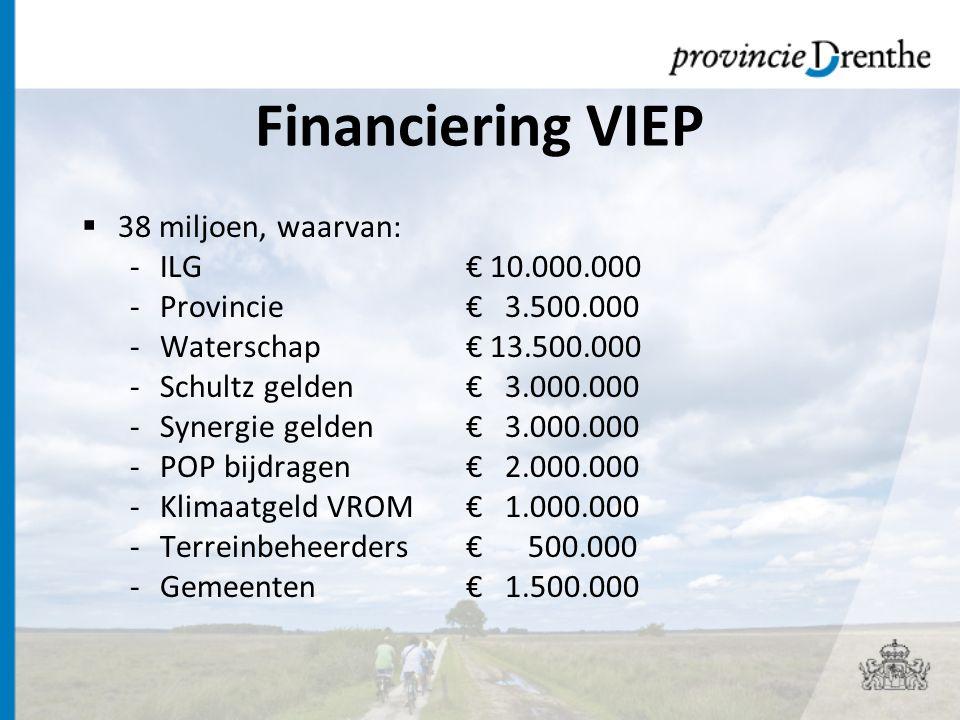 Financiering VIEP 38 miljoen, waarvan: ILG € 10.000.000