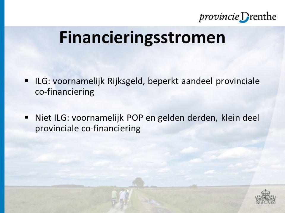 Financieringsstromen