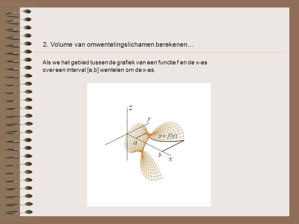 2. Volume van omwentelingslichamen berekenen…