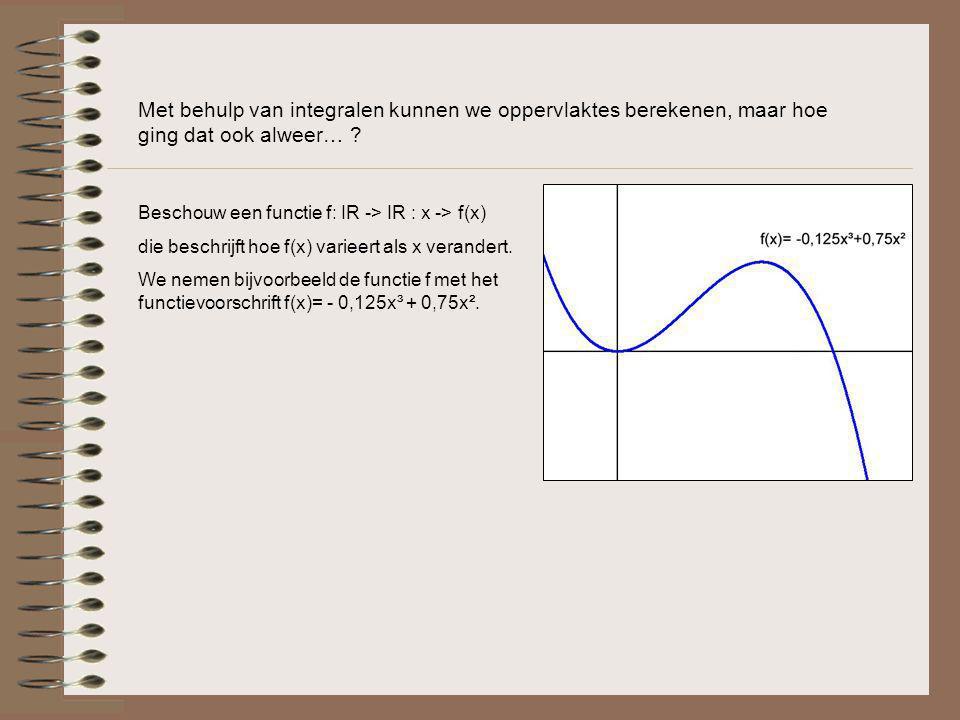 Met behulp van integralen kunnen we oppervlaktes berekenen, maar hoe ging dat ook alweer…