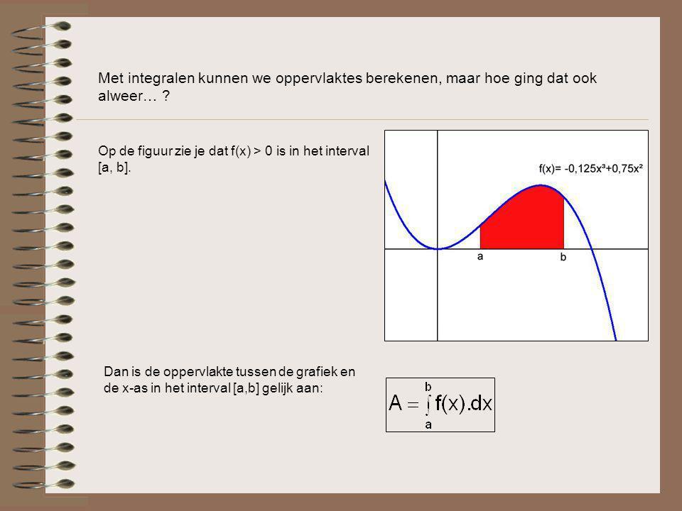 Met integralen kunnen we oppervlaktes berekenen, maar hoe ging dat ook alweer…