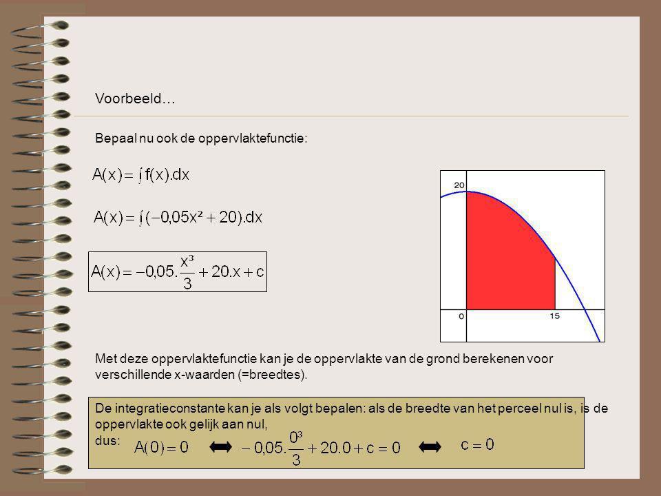 Voorbeeld… Bepaal nu ook de oppervlaktefunctie: