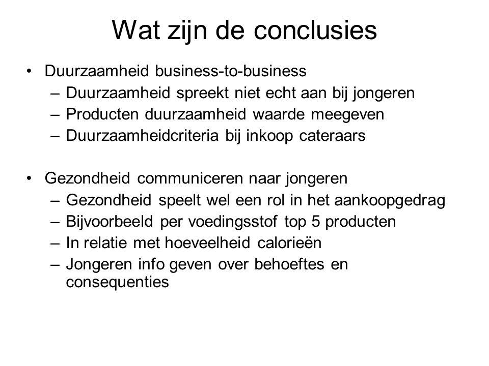 Wat zijn de conclusies Duurzaamheid business-to-business