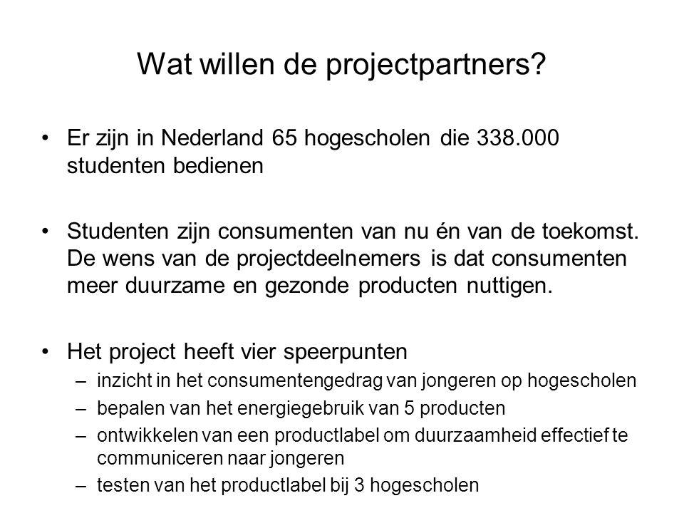 Wat willen de projectpartners