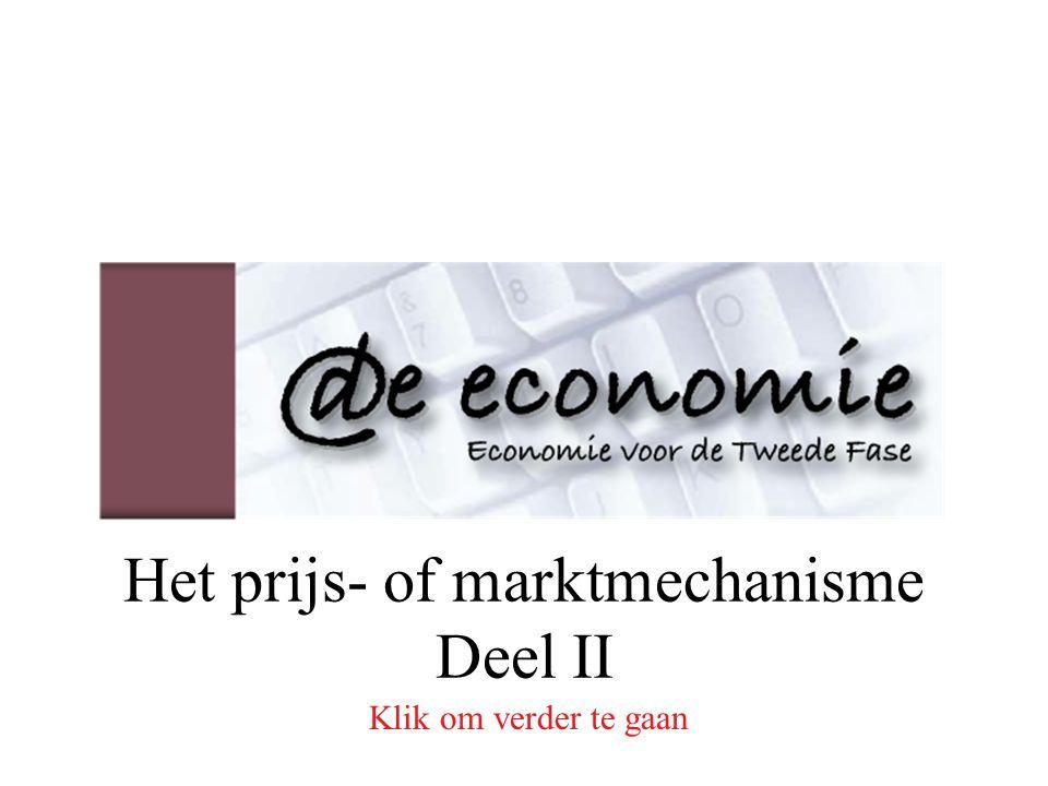 Het prijs- of marktmechanisme Deel II