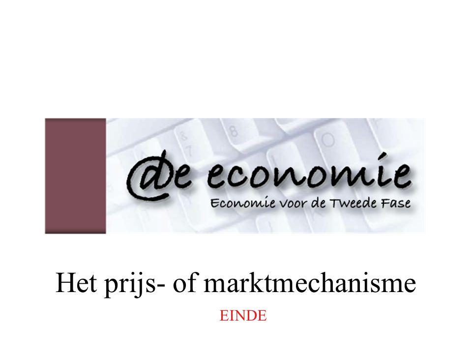 Het prijs- of marktmechanisme