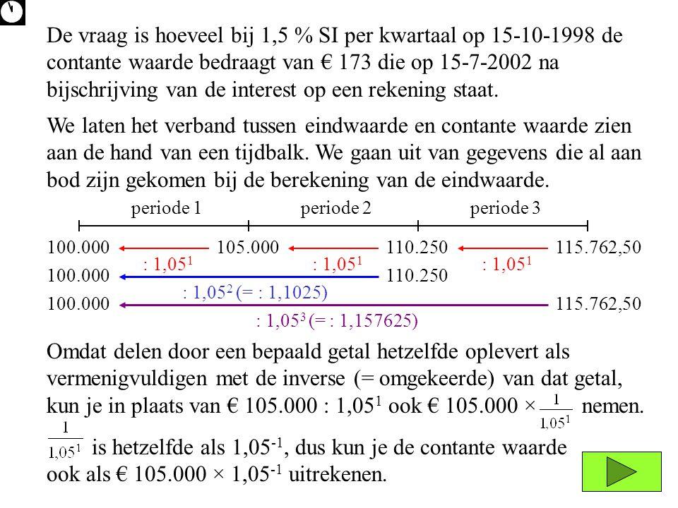 De vraag is hoeveel bij 1,5 % SI per kwartaal op 15-10-1998 de contante waarde bedraagt van € 173 die op 15-7-2002 na bijschrijving van de interest op een rekening staat.