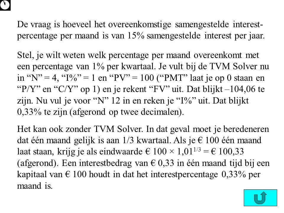 De vraag is hoeveel het overeenkomstige samengestelde interest-percentage per maand is van 15% samengestelde interest per jaar.
