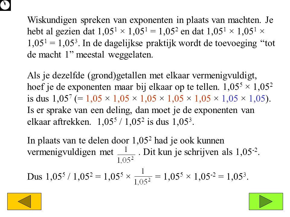 Wiskundigen spreken van exponenten in plaats van machten