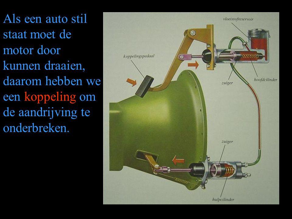 Als een auto stil staat moet de motor door kunnen draaien, daarom hebben we een koppeling om de aandrijving te onderbreken.